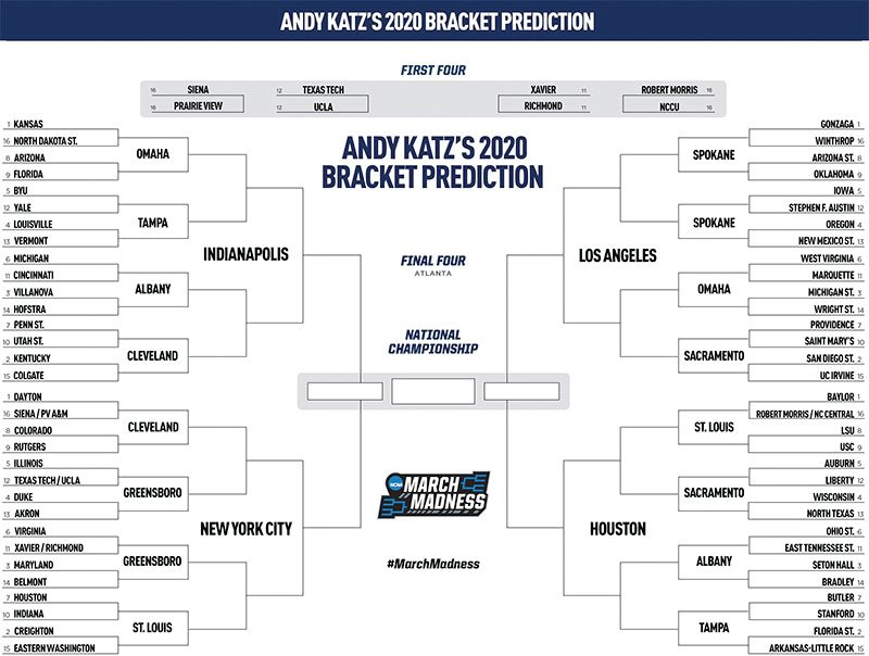 Andy Katz's NCAA 2020 Bracket