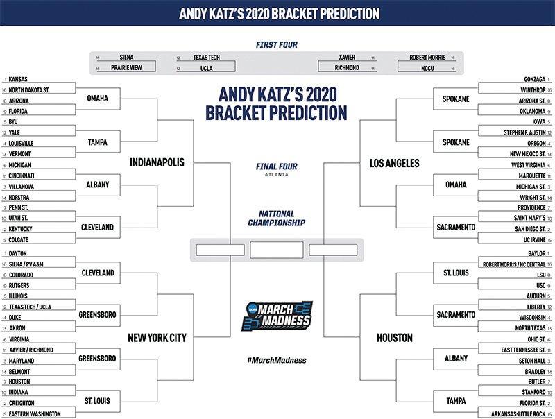 Andy Katz's NCAA 2020 Bracket