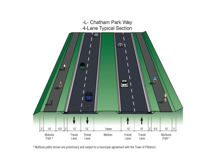 A preliminary depiction of the North Chatham Park Way shows a four-lane, median-divided roadway with 10-feet wide multi-use paths on both sides.