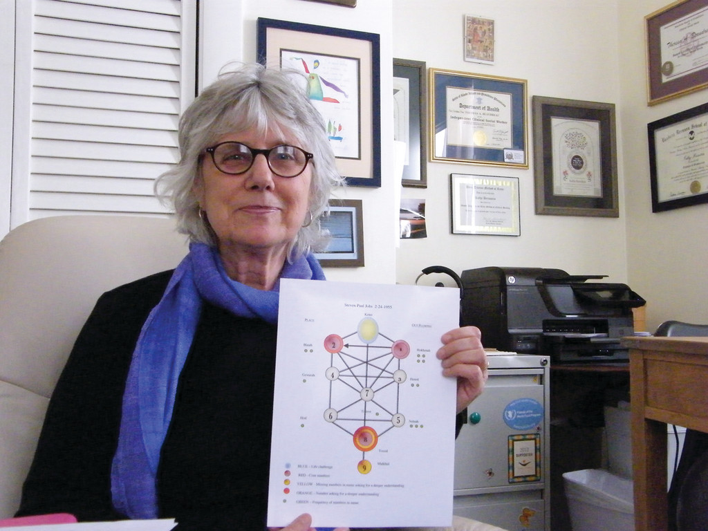 "IN THE NUMBERS: Kathy Bernstein, a numerologist who practices on the East Side of Providence, said 2013 won't be ""unlucky."" Instead, it will be a year to heal and make connections."