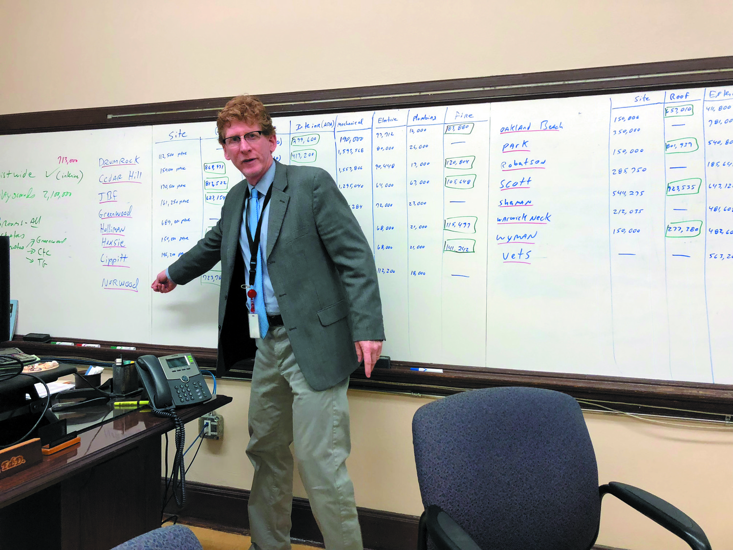 LESSON PLAN: Superintendent Philip Thornton goes over his whiteboard at the Gorton Administrative Building that outlines the repairs that got selected in the $40 million bond and the ones that didn't make the cut.