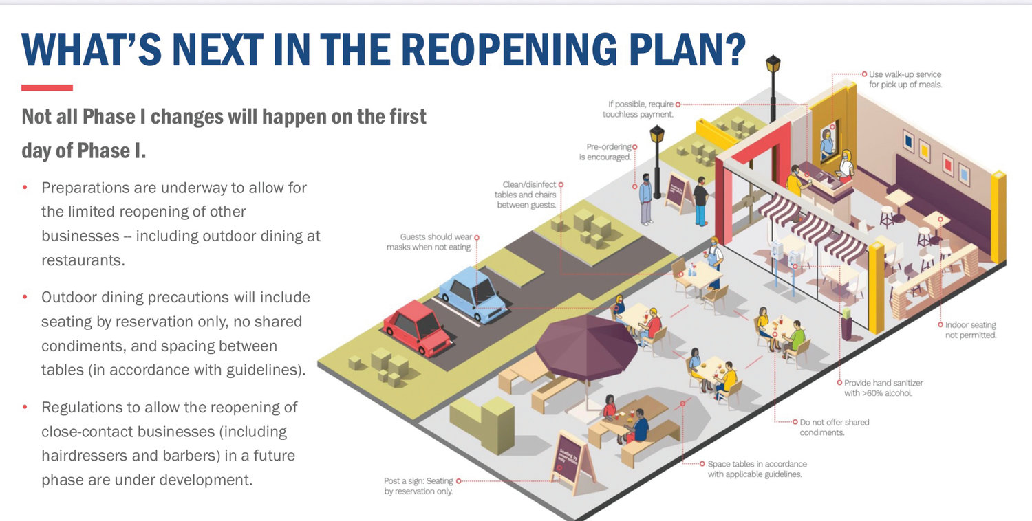 OUTDOOR DINING: This graphic, released Monday and available on reopeningri.com, visualizes how outdoor dining might look during the first phase of the state's reopening plan.