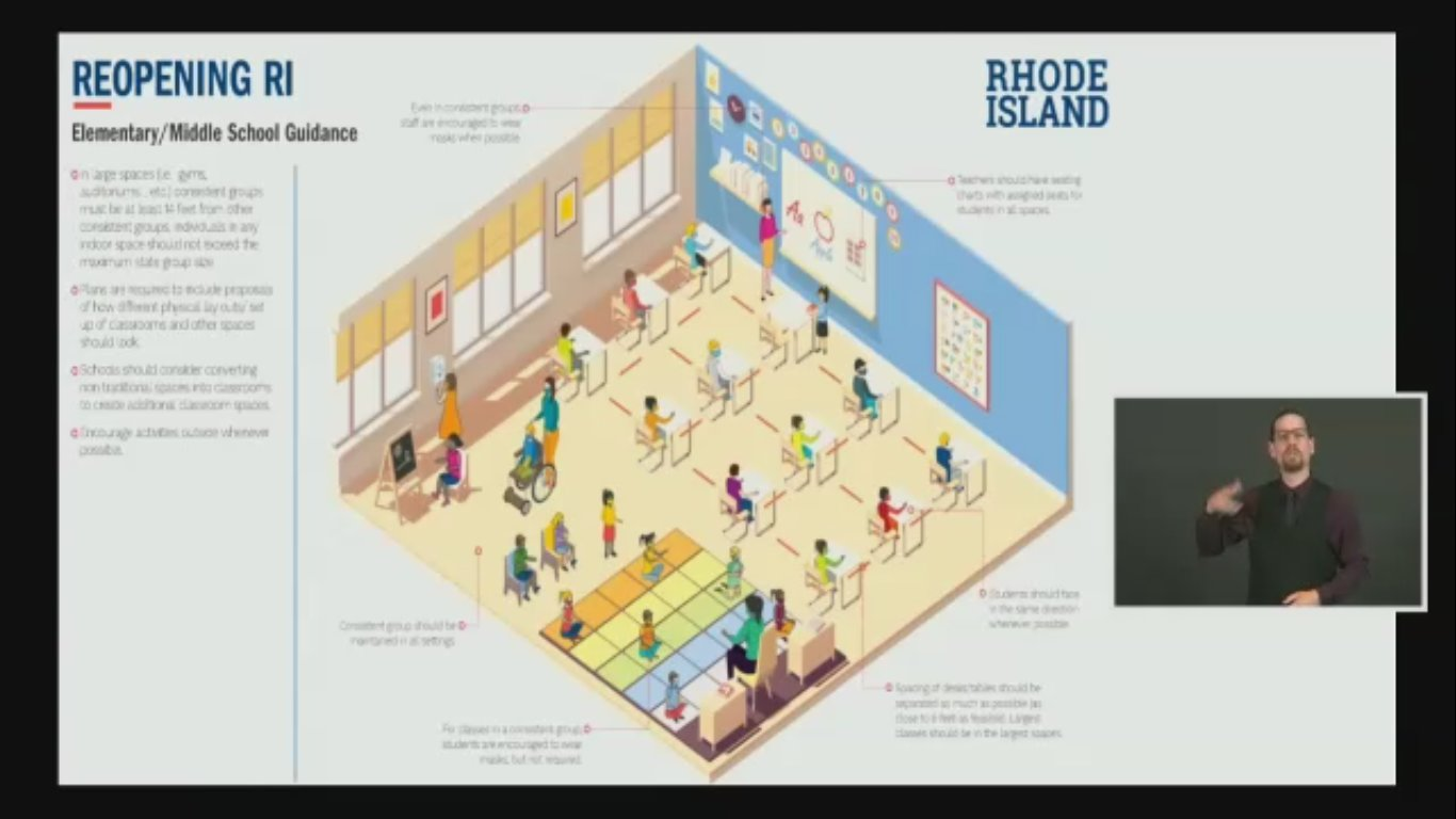 "This graphic shows what an elementary or middle school classroom might look like under the ""Plan A"" school reopening."